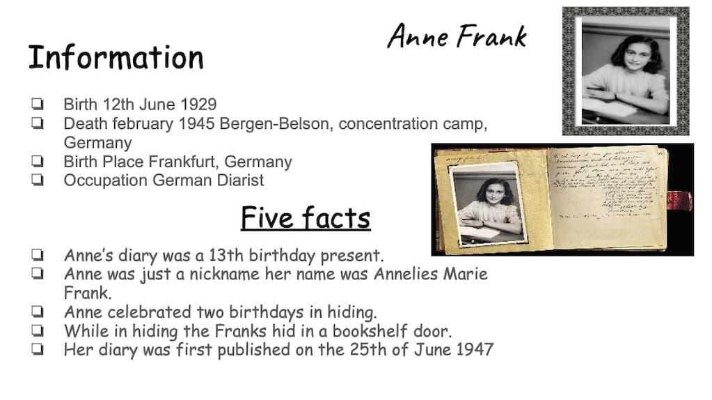 Anne Frank-by Kodi